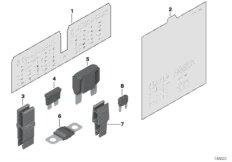Sicherungen  /  Schild Sicherungsbelegung