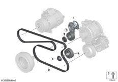 Riementrieb-Generator / Klima / Lenkhilfe