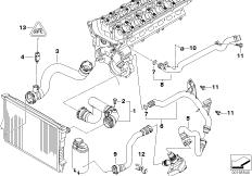 Kühlsystem-Wasserschlauchführung