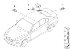 Steuergeräte / Antennen Komfortzugang