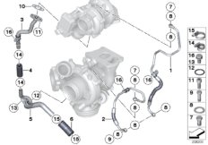 Ölversorgung Turbolader