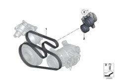 Riementrieb für Klimakompressor