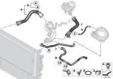 Kühlsystem-Kühlmittelschläuche
