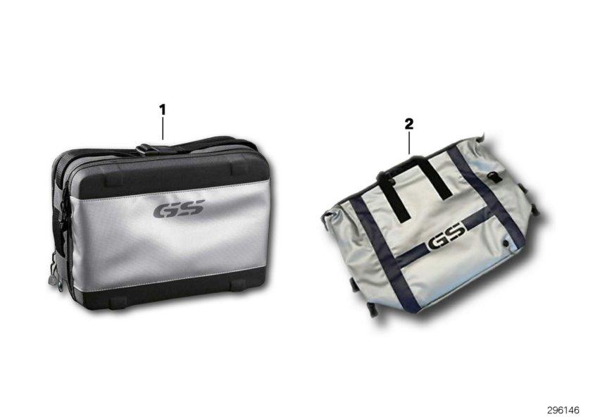 Tasche Koffer / Top-Case