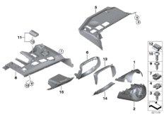 Anbauteile Instrumententafel unten