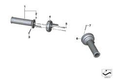Lenkergriffe beheizt  /  Multi-Controller