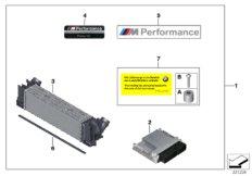 Power Kit für M Performance Sportbremse