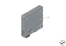 Umrüstung auf TV Modul Digital (DVB-T2)