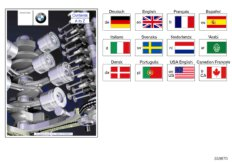 Technikinformationen BMW