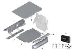 Verkleidung Gepäckraumboden