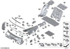 Schallisolierung Mitte