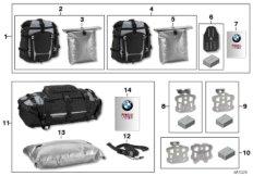 Gepäcksystem