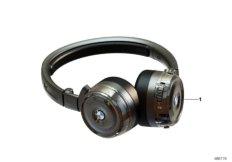 On-Ear Funk-Kopfhörer