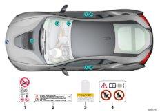 Hinweisschild Airbag