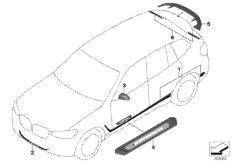 M Performance Aerodynamik-Zubehörteile