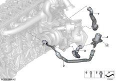 Kühlsystem-Turbolader