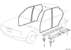Kantenschutz / Blenden Einstiege