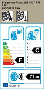 BMW Reifen Bridgestone Potenza RE 050 A RFT