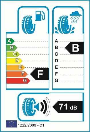 BMW Reifen Bridgestone Turanza ER 300