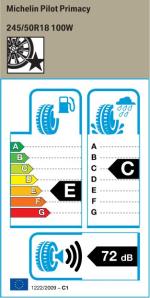 BMW Reifen Michelin Pilot Primacy