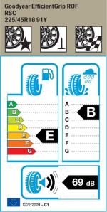 BMW Reifen Goodyear EfficientGrip ROF