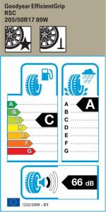 BMW Reifen Goodyear EfficientGrip