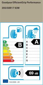 BMW Reifen ficientgrip Performance 205 50 R17 93W