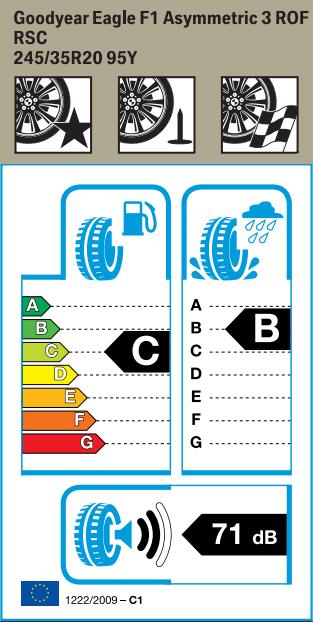 BMW Reifen odyear Eagle F1 Asymmetric 3 RSC 245 35 R20 95Y XL
